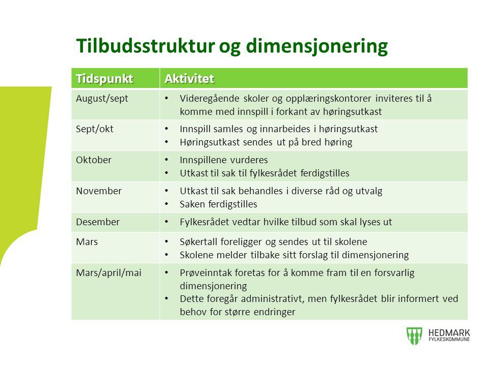 Tilbudsstruktur og dimensjonering