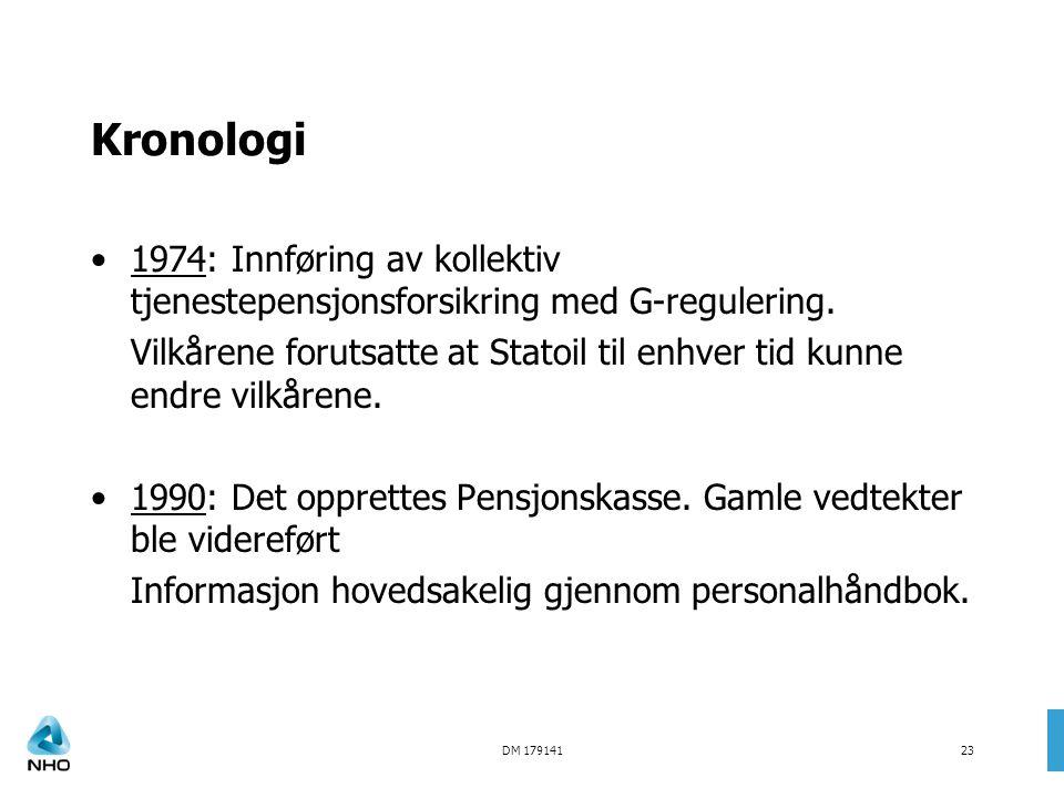 Kronologi 1974: Innføring av kollektiv tjenestepensjonsforsikring med G-regulering.