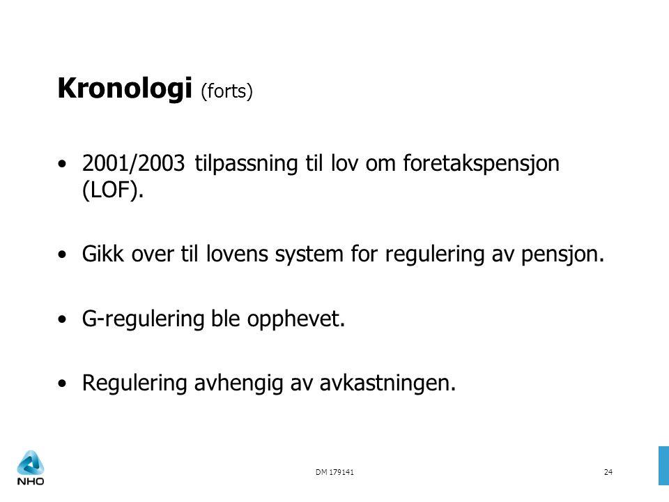 Kronologi (forts) 2001/2003 tilpassning til lov om foretakspensjon (LOF). Gikk over til lovens system for regulering av pensjon.