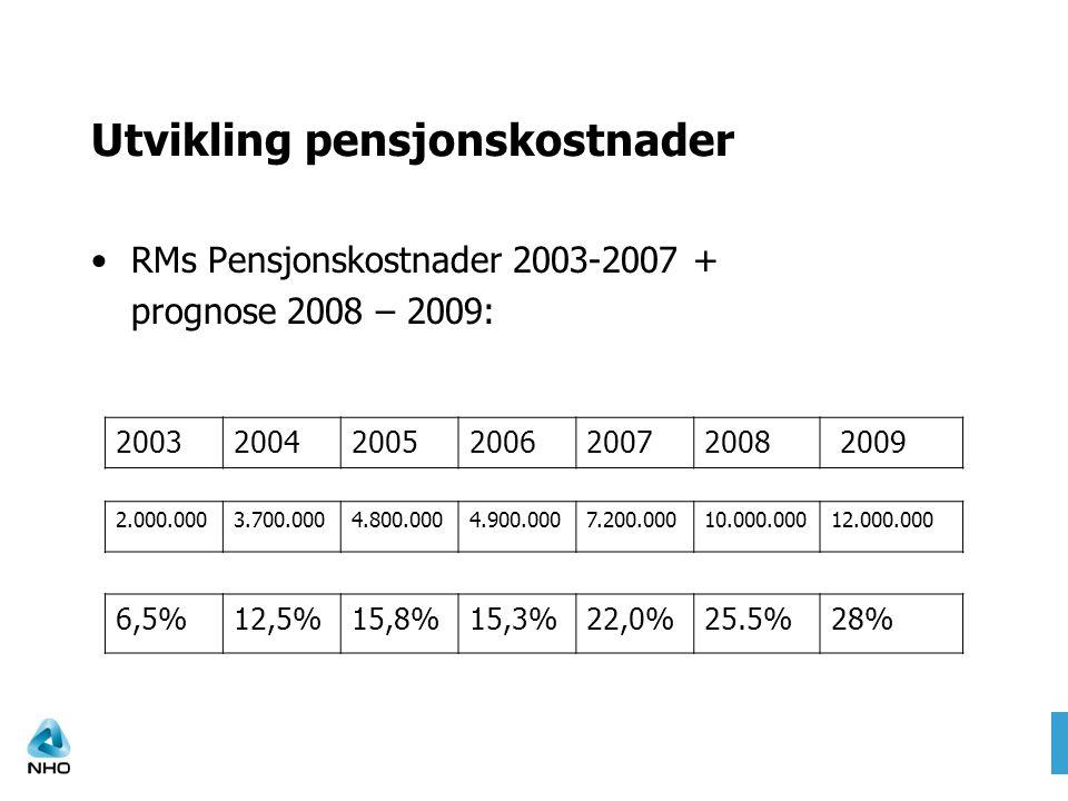 Utvikling pensjonskostnader