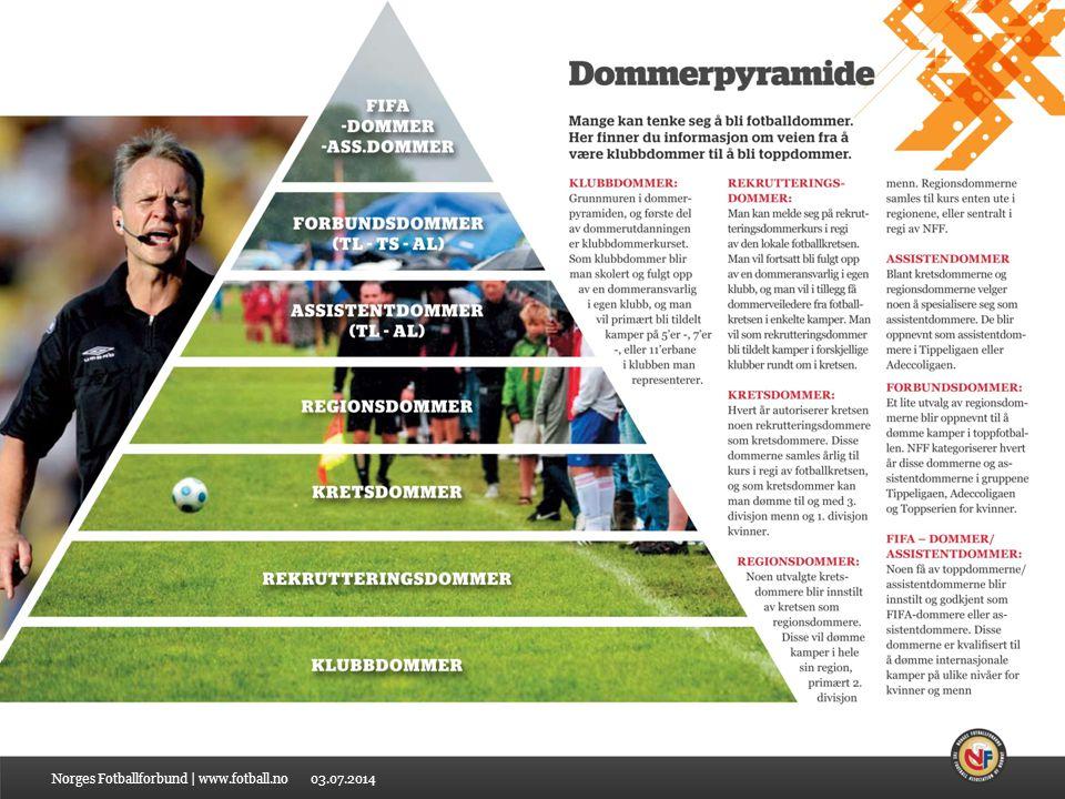 Klubbdommerkurs 2013/2014 , Barnefotball