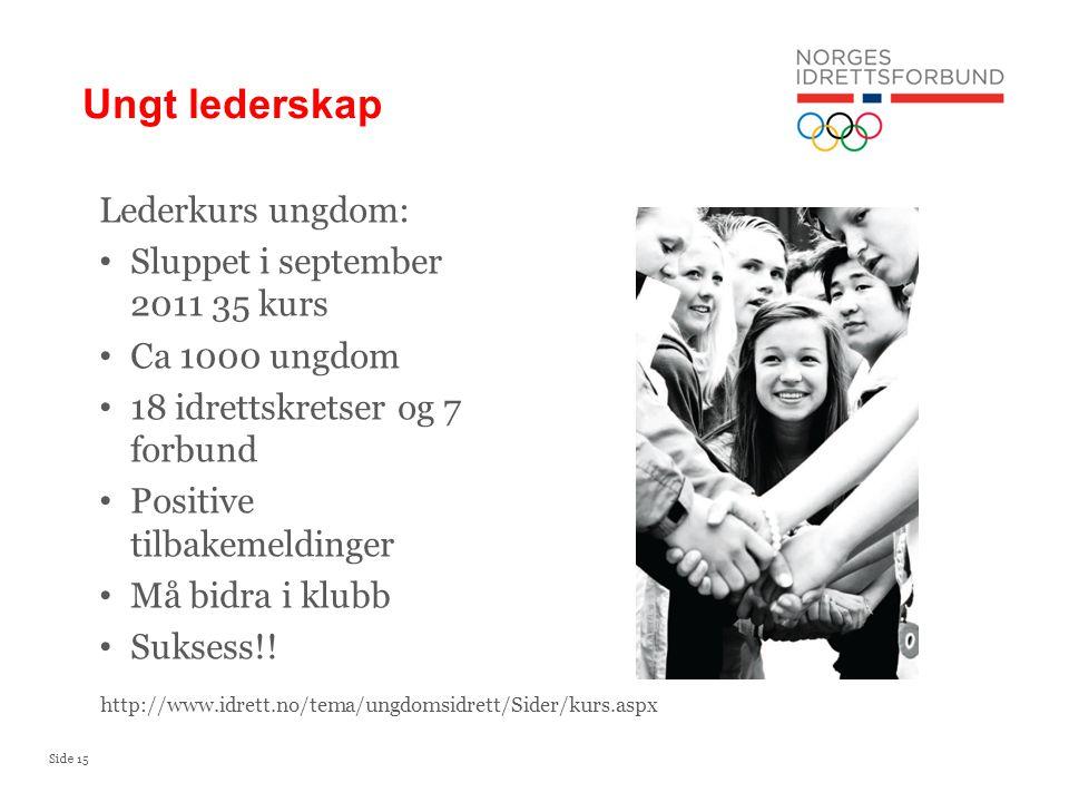 Ungt lederskap Lederkurs ungdom: Sluppet i september 2011 35 kurs