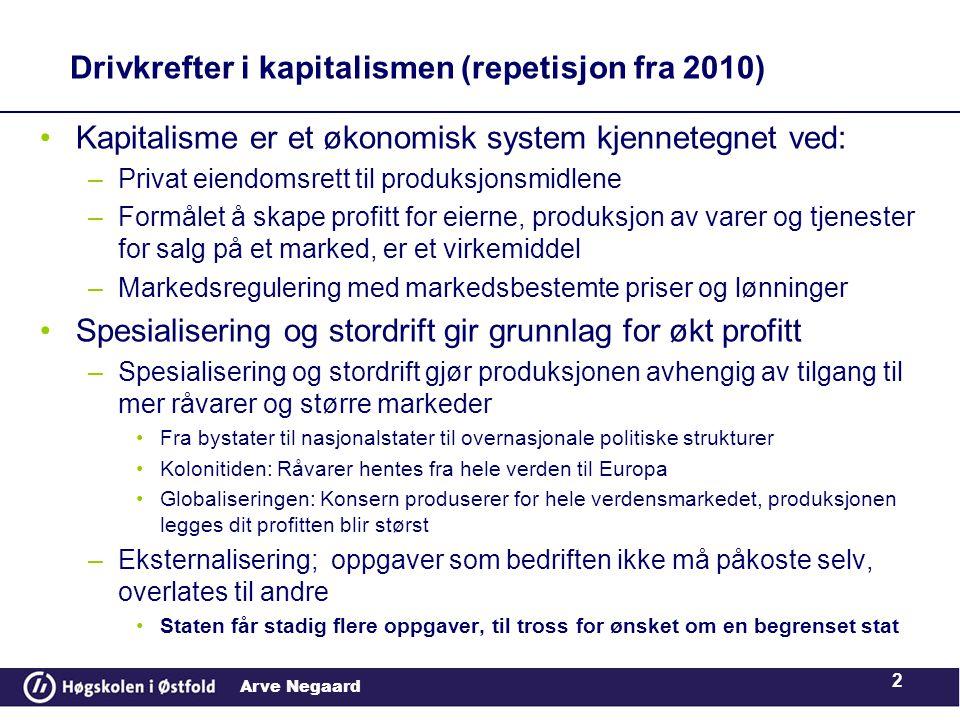 Drivkrefter i kapitalismen (repetisjon fra 2010)
