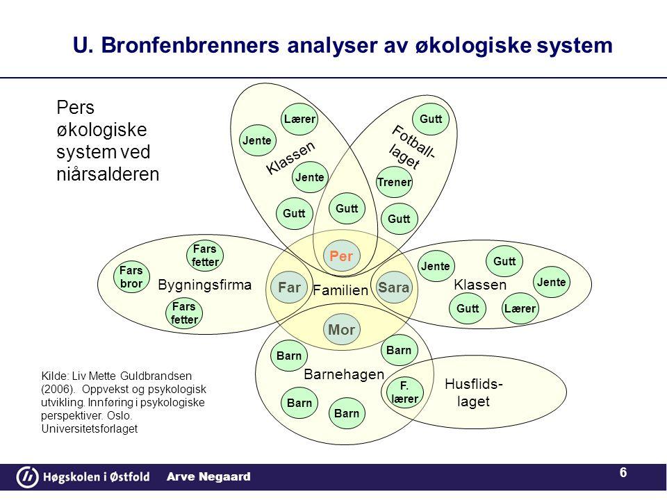 U. Bronfenbrenners analyser av økologiske system