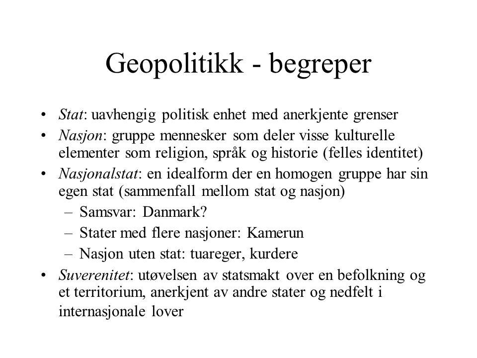 Geopolitikk - begreper