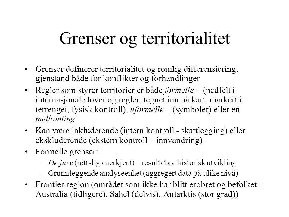 Grenser og territorialitet