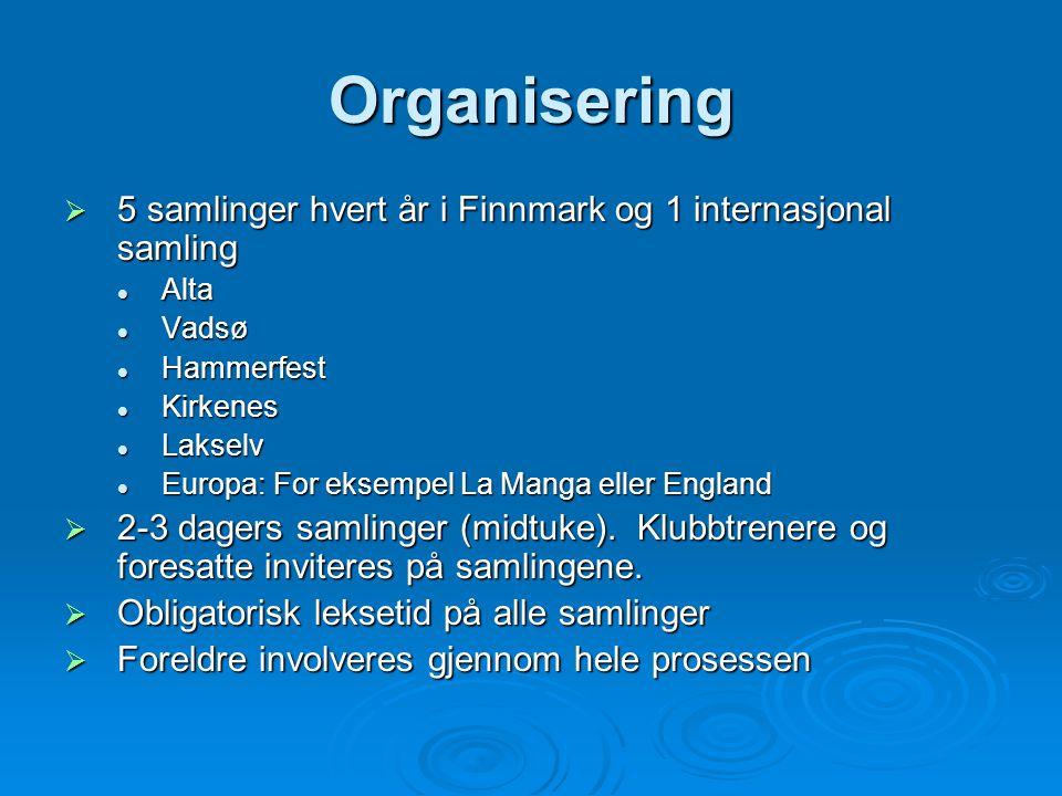 Organisering 5 samlinger hvert år i Finnmark og 1 internasjonal samling. Alta. Vadsø. Hammerfest.