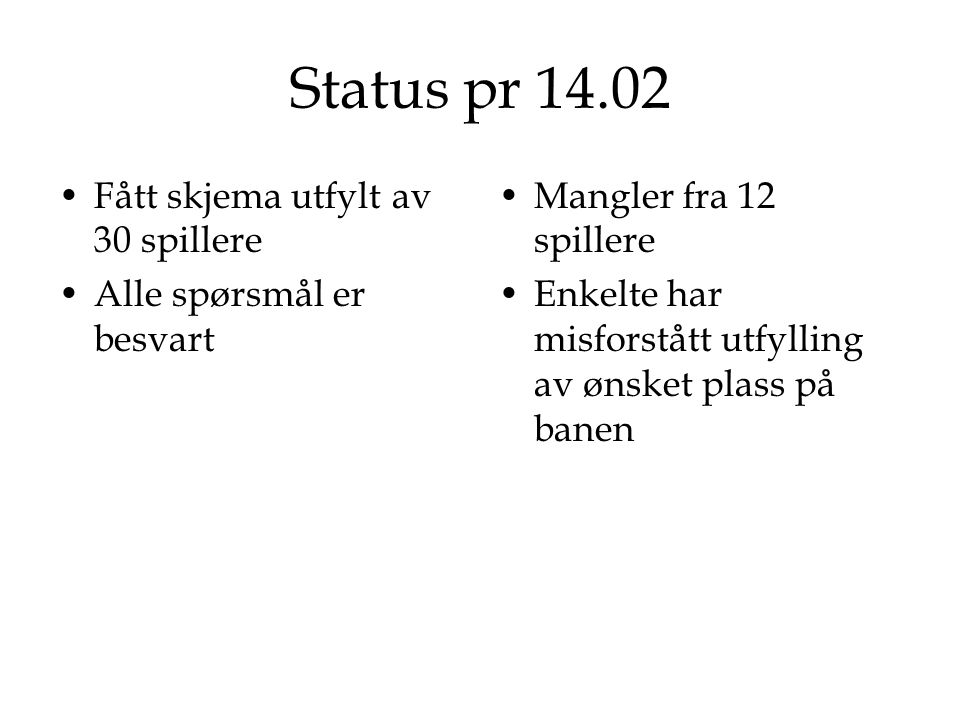 Status pr 14.02 Fått skjema utfylt av 30 spillere