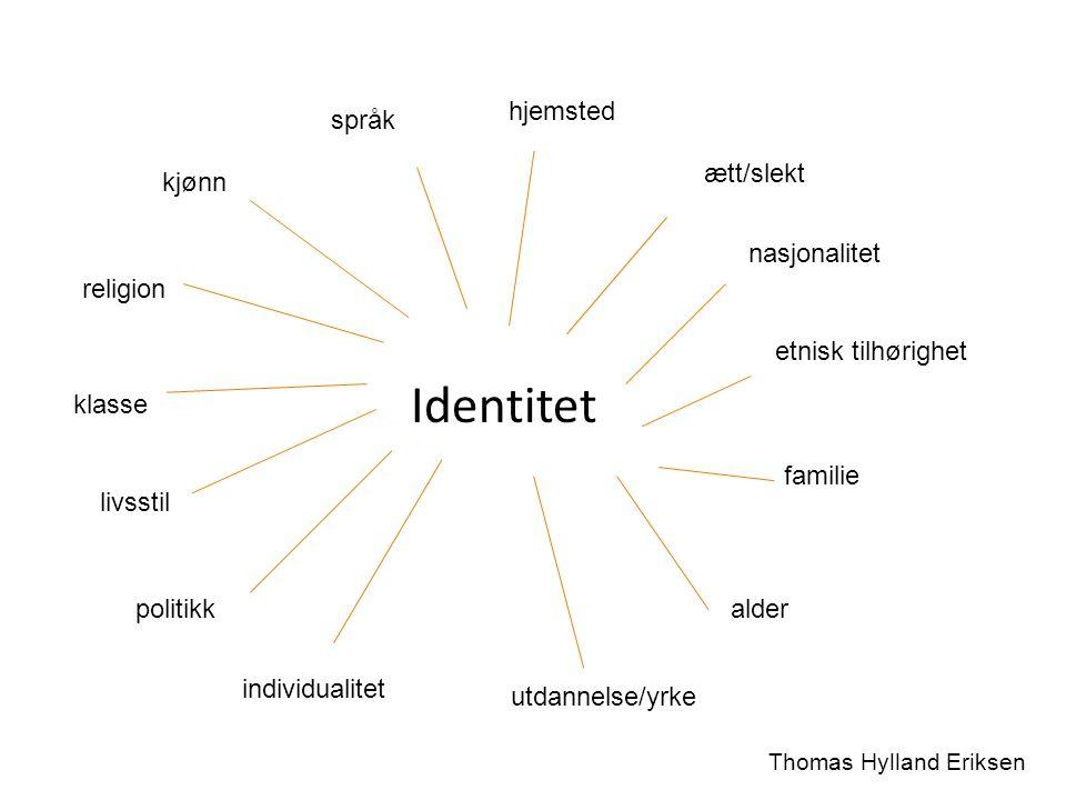 Identitet hjemsted språk ætt/slekt kjønn nasjonalitet religion