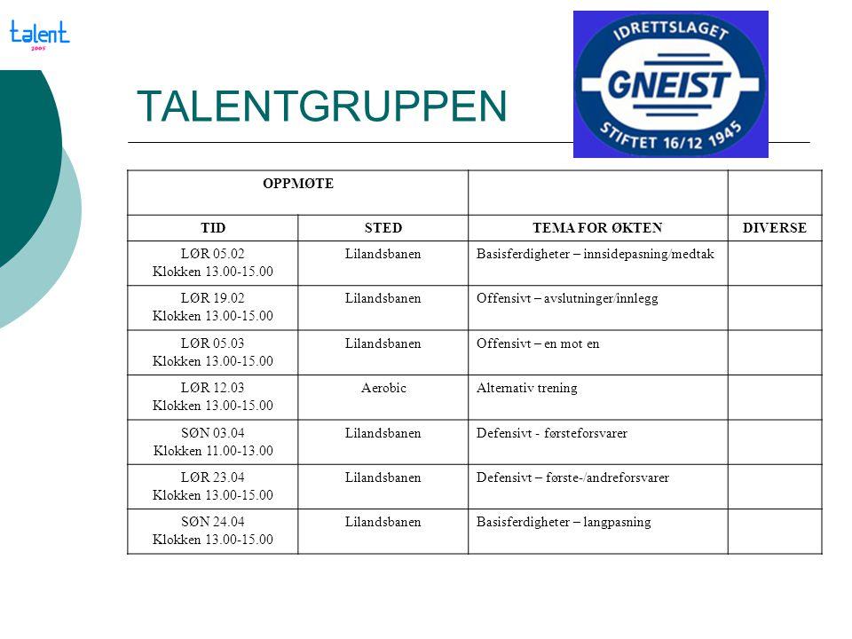 TALENTGRUPPEN OPPMØTE TID STED TEMA FOR ØKTEN DIVERSE LØR 05.02