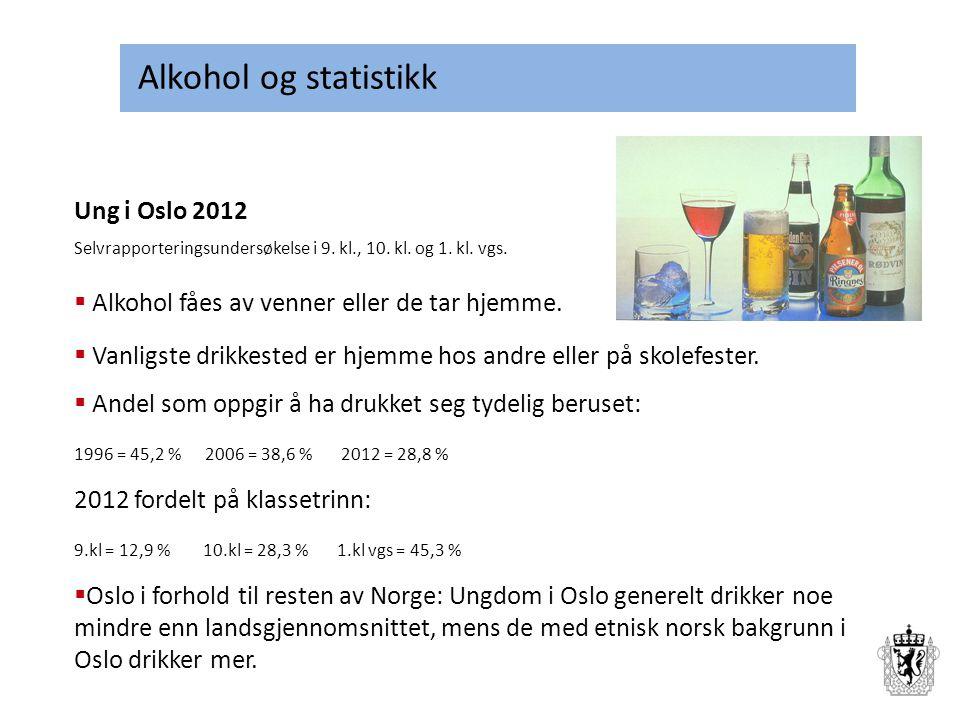 Alkohol og statistikk Ung i Oslo 2012