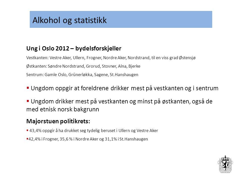 Alkohol og statistikk Ung i Oslo 2012 – bydelsforskjeller