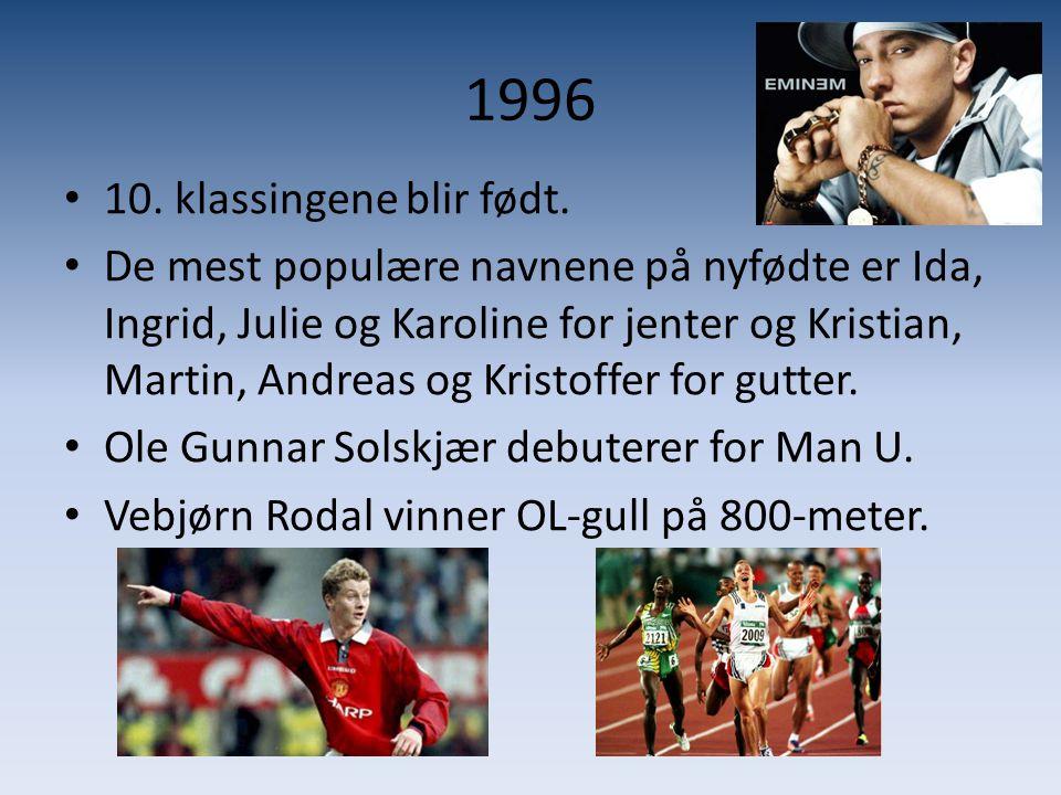 1996 10. klassingene blir født.