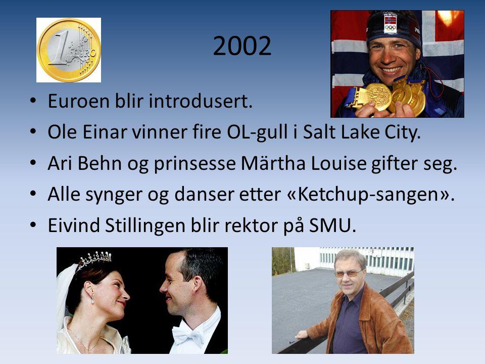 2002 Euroen blir introdusert.