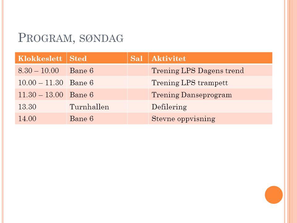 Program, søndag Klokkeslett Sted Sal Aktivitet 8.30 – 10.00 Bane 6