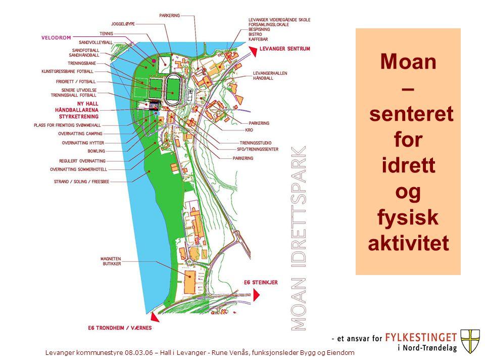 Moan – senteret for idrett og fysisk aktivitet