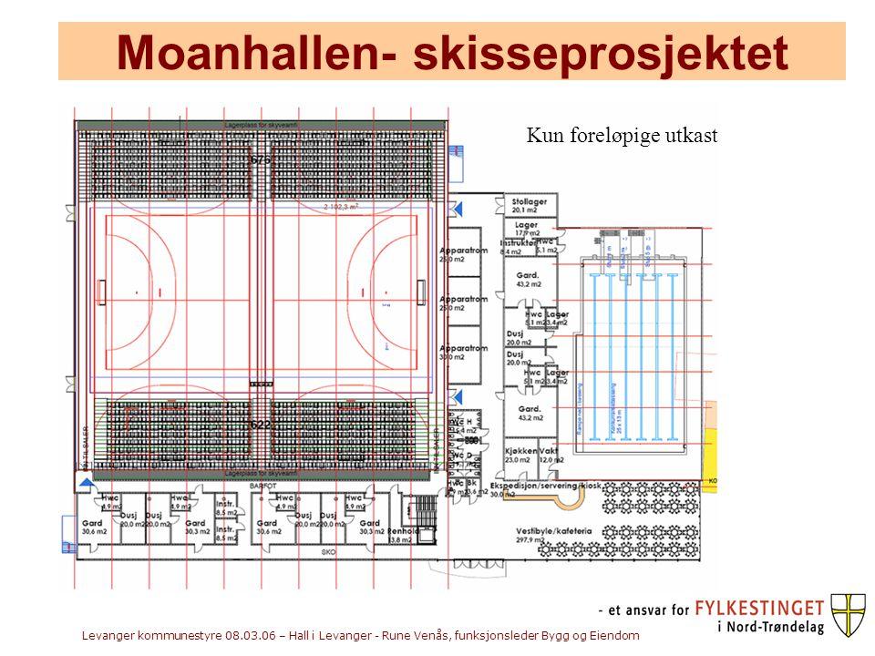 Moanhallen- skisseprosjektet