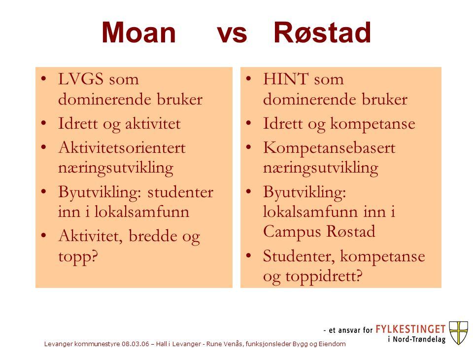 Moan vs Røstad LVGS som dominerende bruker Idrett og aktivitet