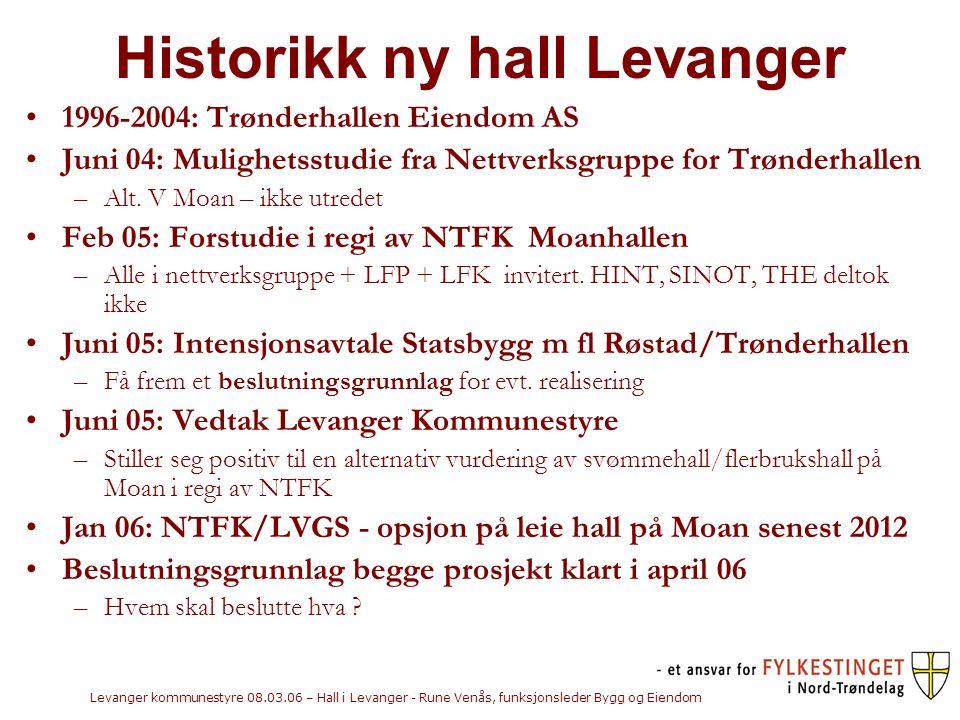 Historikk ny hall Levanger
