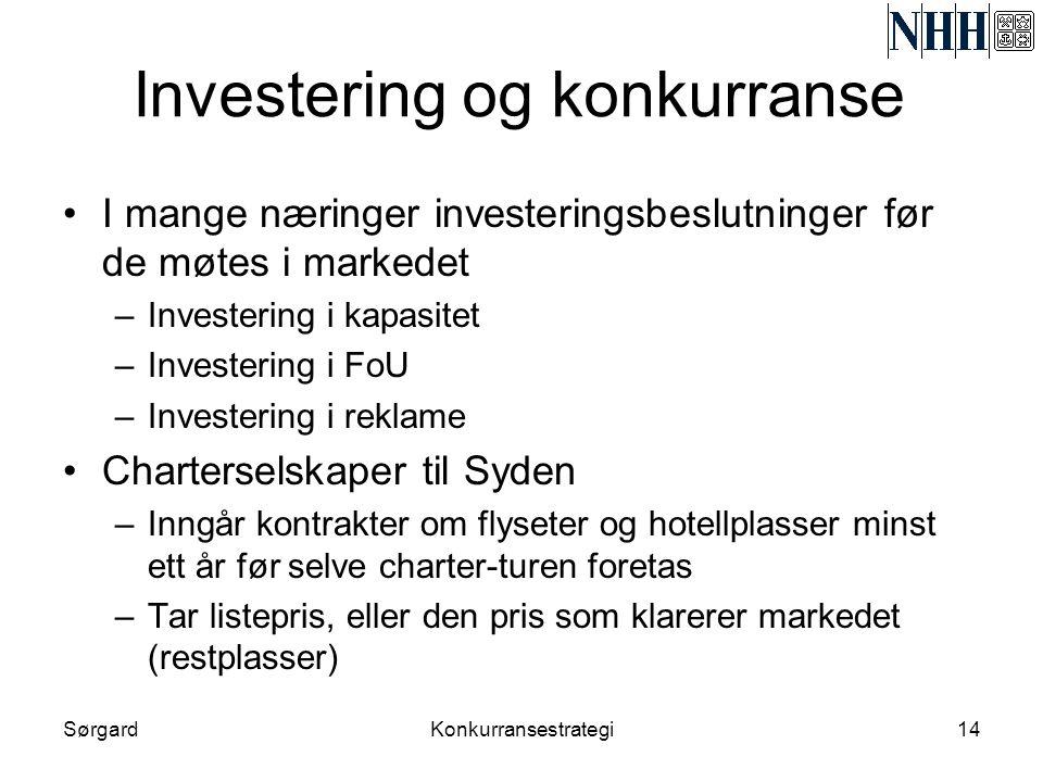 Investering og konkurranse