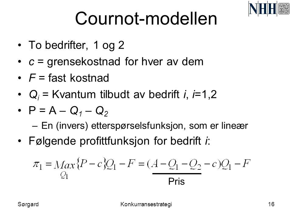 Cournot-modellen To bedrifter, 1 og 2