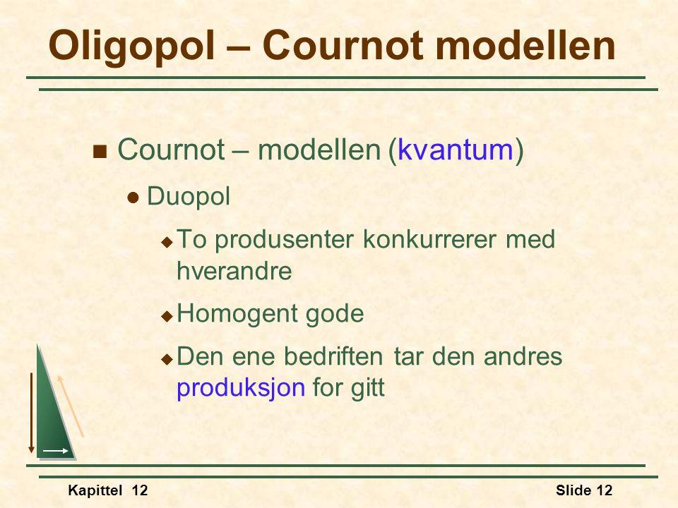 Oligopol – Cournot modellen