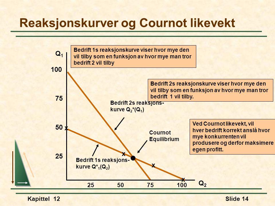 Reaksjonskurver og Cournot likevekt
