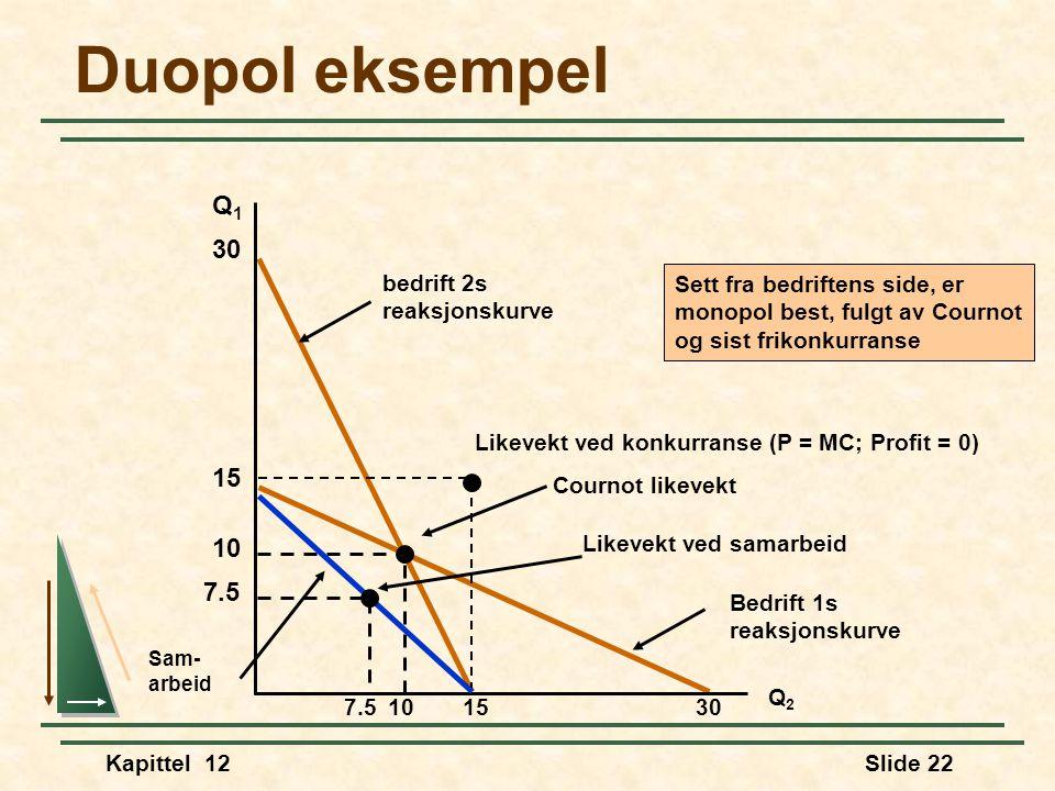 Duopol eksempel Q1 30 15 10 7.5 bedrift 2s