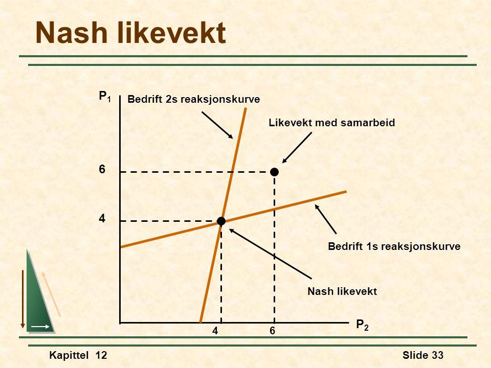 Nash likevekt P1 6 4 P2 Bedrift 2s reaksjonskurve