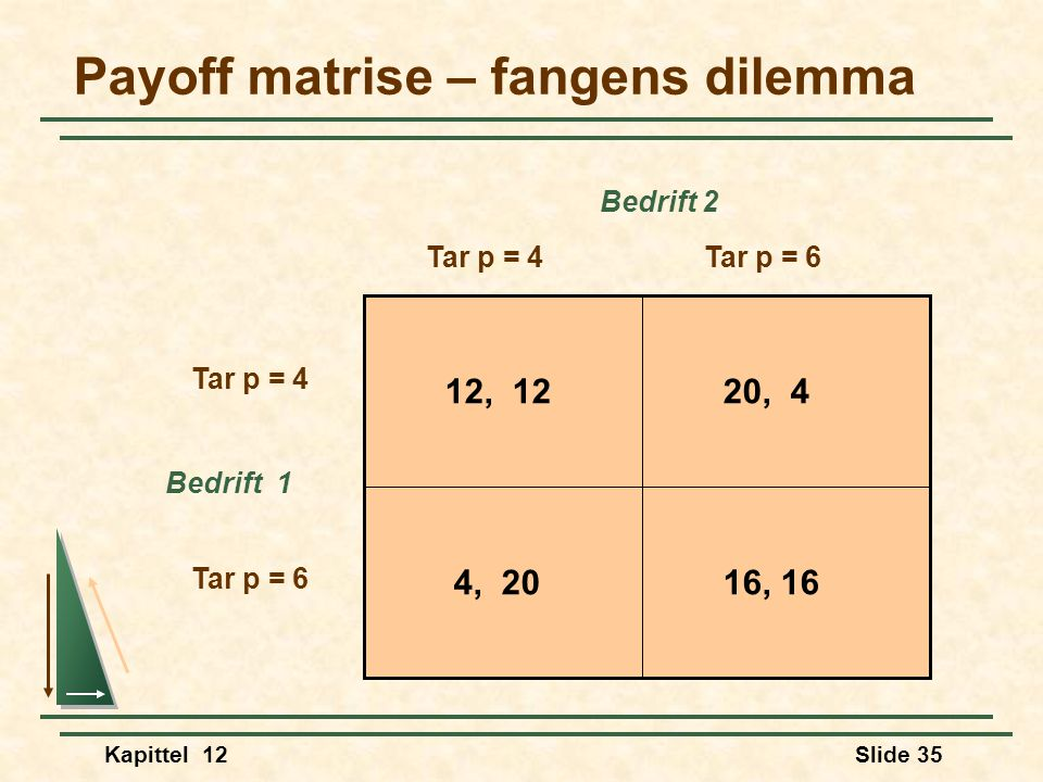 Payoff matrise – fangens dilemma