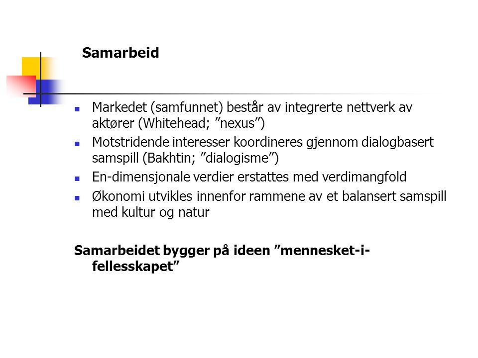 Samarbeid Markedet (samfunnet) består av integrerte nettverk av aktører (Whitehead; nexus )