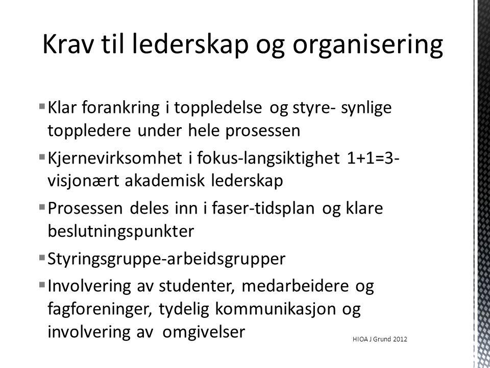 Krav til lederskap og organisering