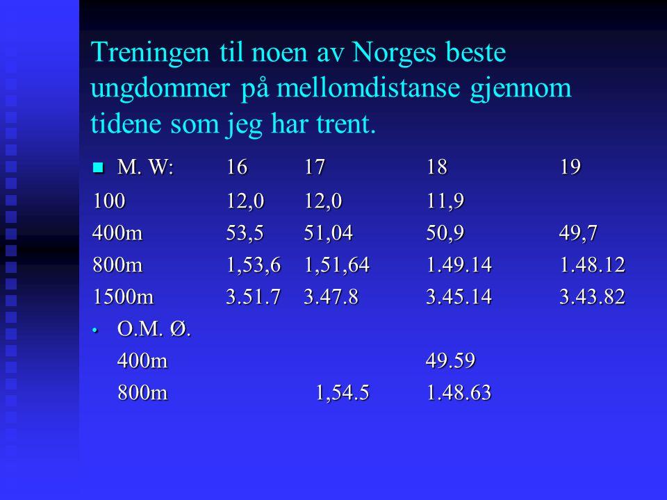 Treningen til noen av Norges beste ungdommer på mellomdistanse gjennom tidene som jeg har trent.