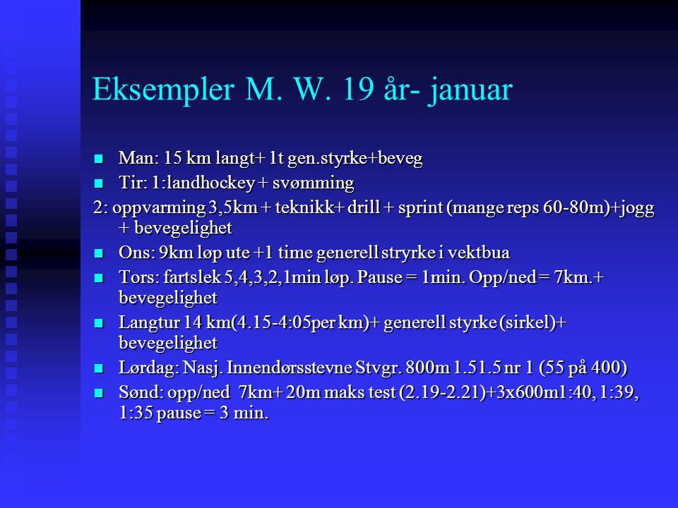 Eksempler M. W. 19 år- januar