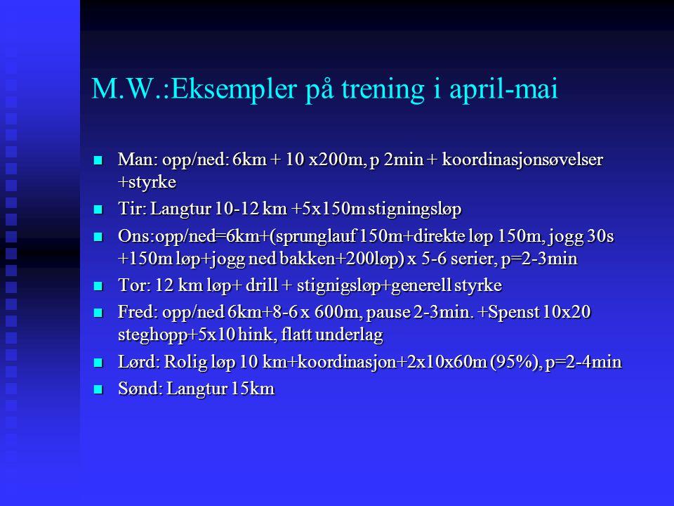 M.W.:Eksempler på trening i april-mai