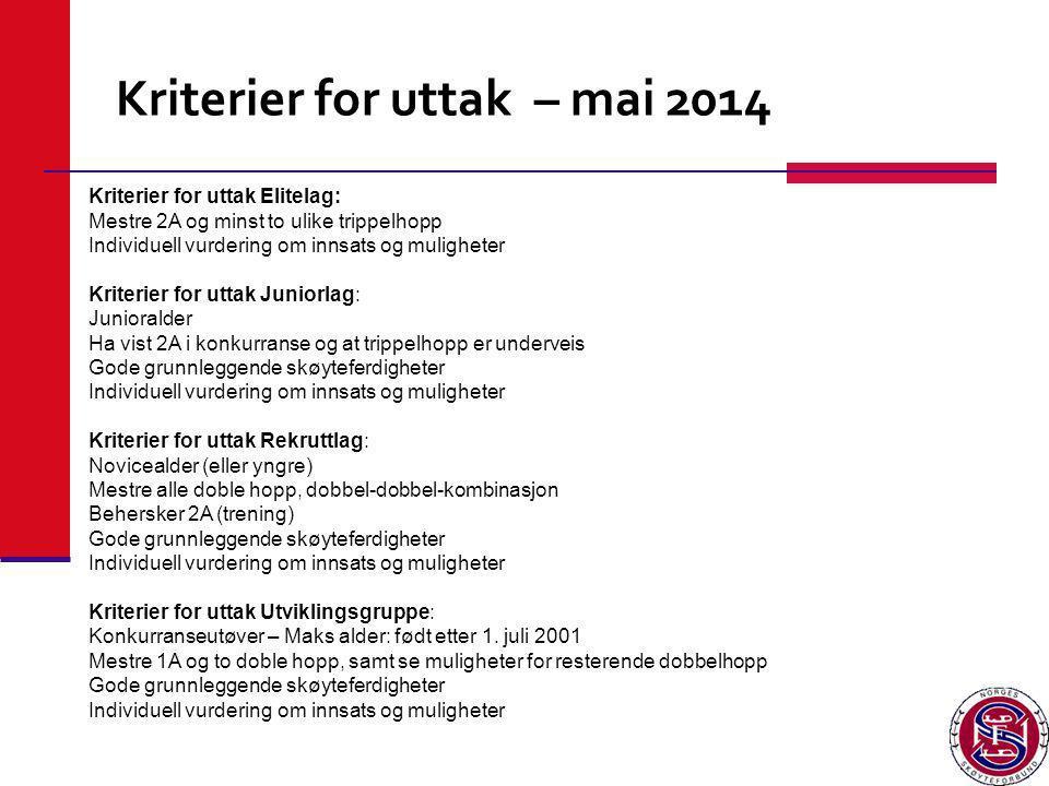 Kriterier for uttak – mai 2014
