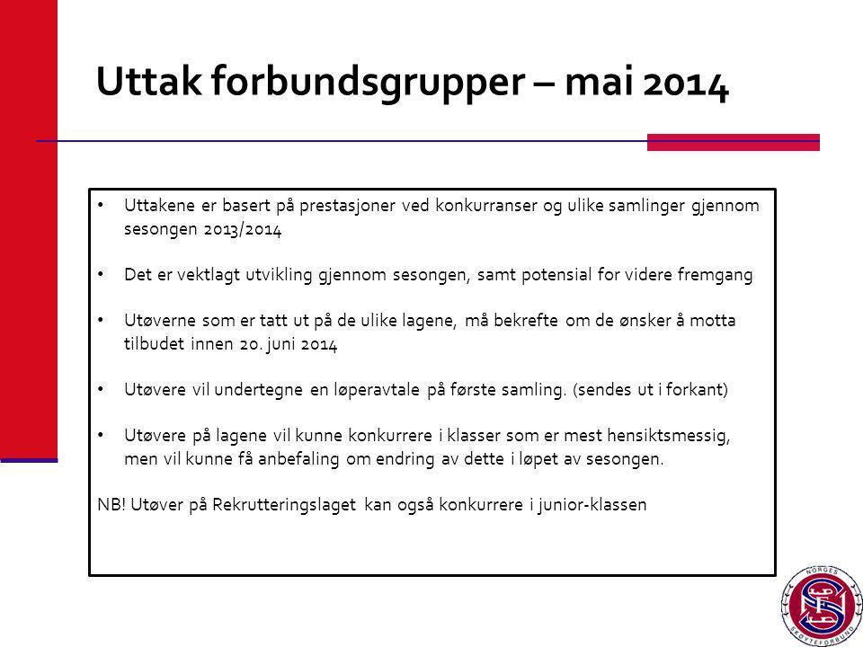 Uttak forbundsgrupper – mai 2014