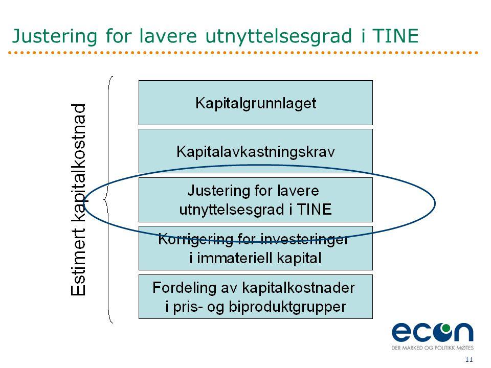 Justering for lavere utnyttelsesgrad i TINE