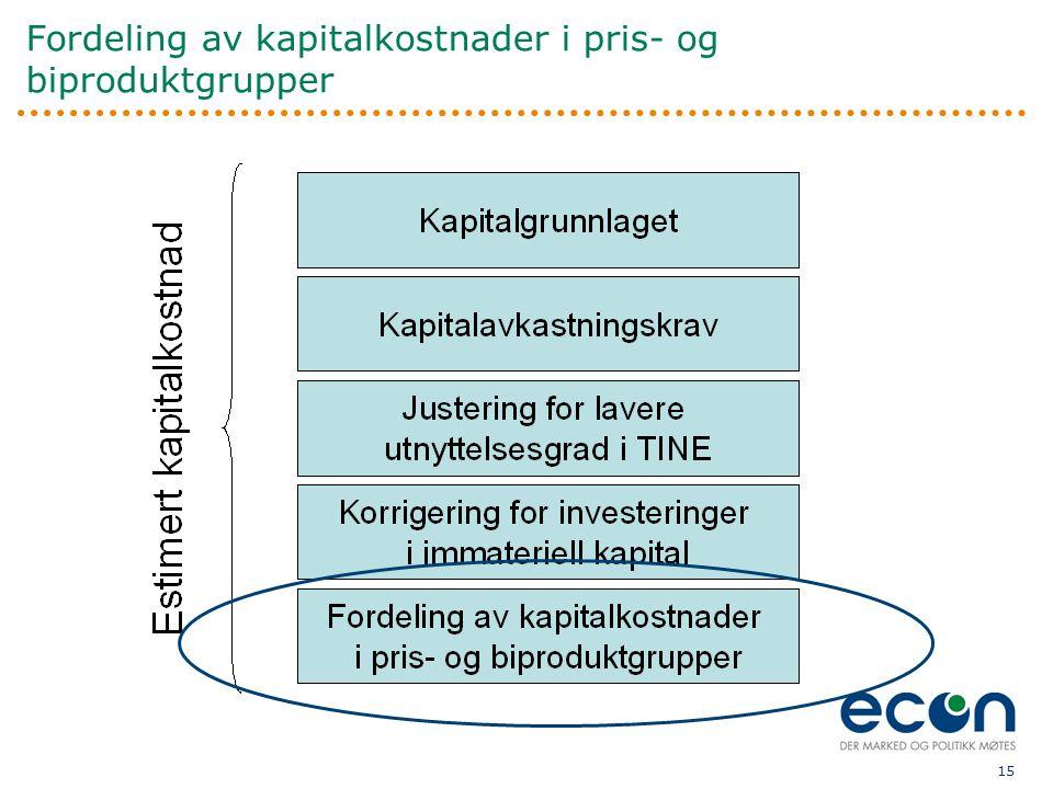 Fordeling av kapitalkostnader i pris- og biproduktgrupper
