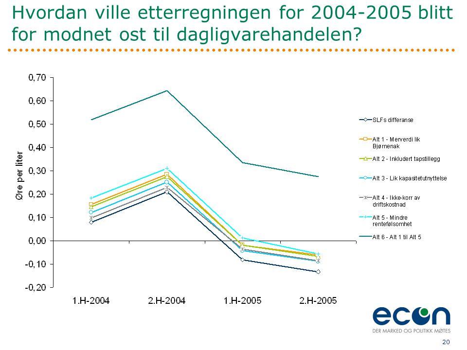 Hvordan ville etterregningen for 2004-2005 blitt for modnet ost til dagligvarehandelen