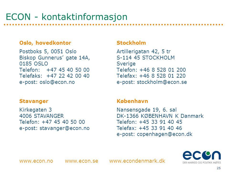 ECON - kontaktinformasjon