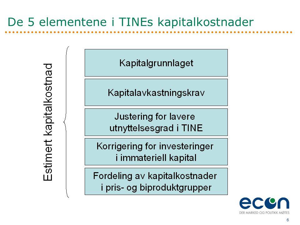 De 5 elementene i TINEs kapitalkostnader