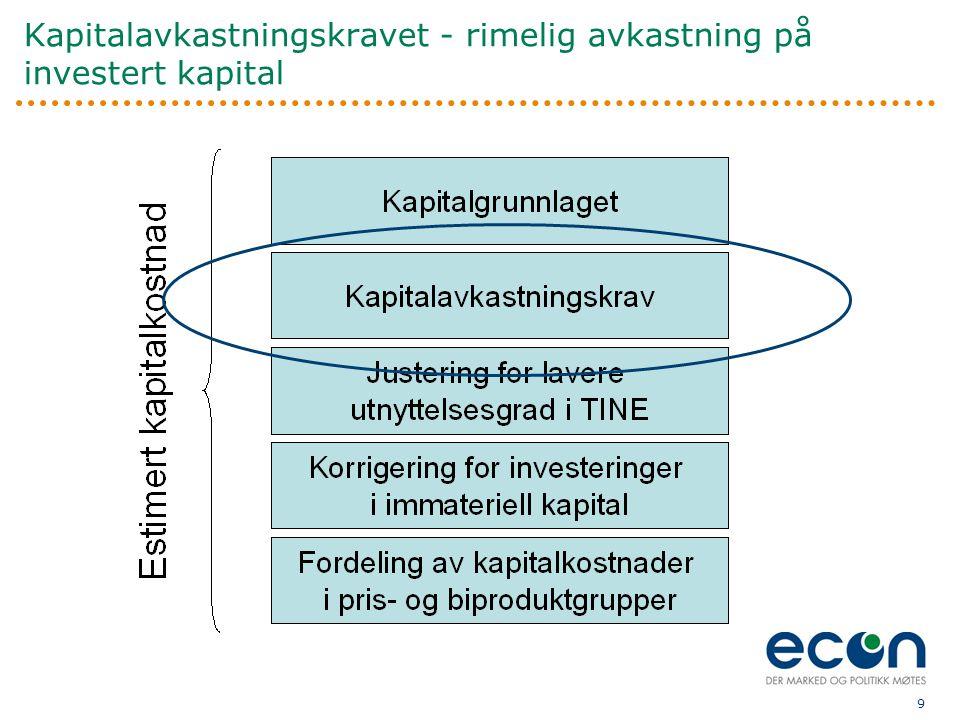 Kapitalavkastningskravet - rimelig avkastning på investert kapital