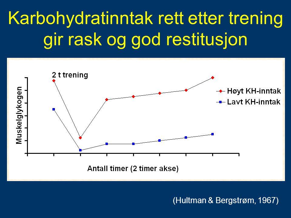Karbohydratinntak rett etter trening gir rask og god restitusjon