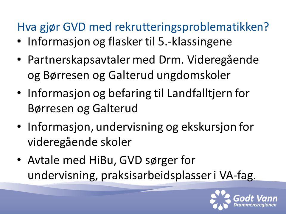 Hva gjør GVD med rekrutteringsproblematikken