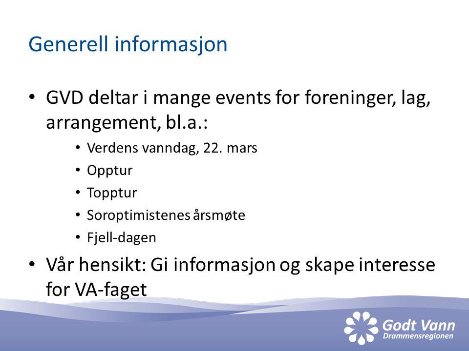 Generell informasjon GVD deltar i mange events for foreninger, lag, arrangement, bl.a.: Verdens vanndag, 22. mars.