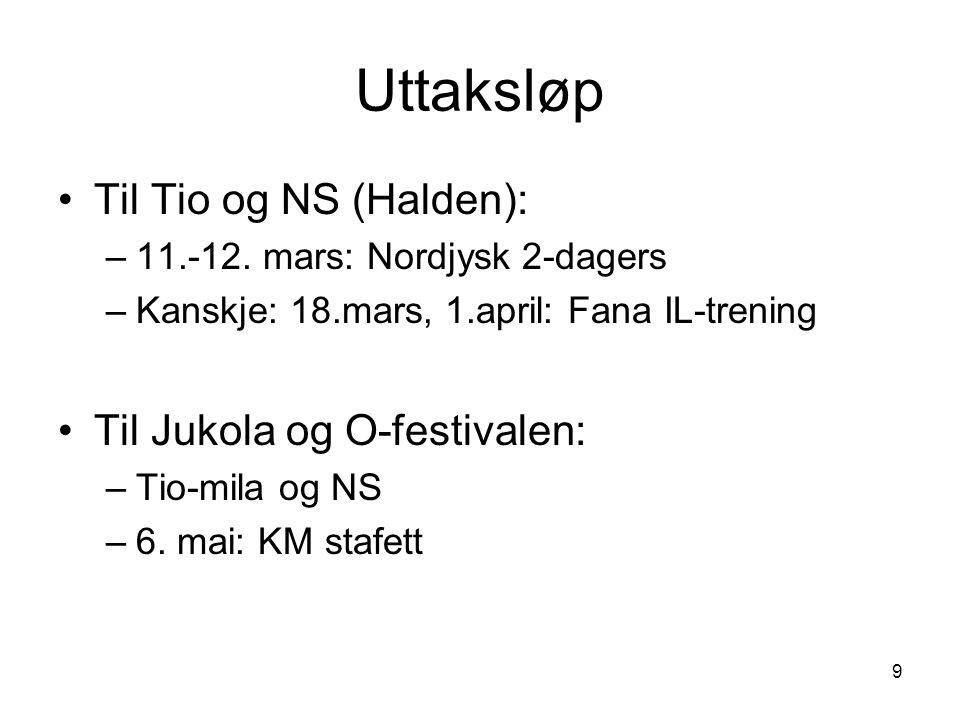Uttaksløp Til Tio og NS (Halden): Til Jukola og O-festivalen: