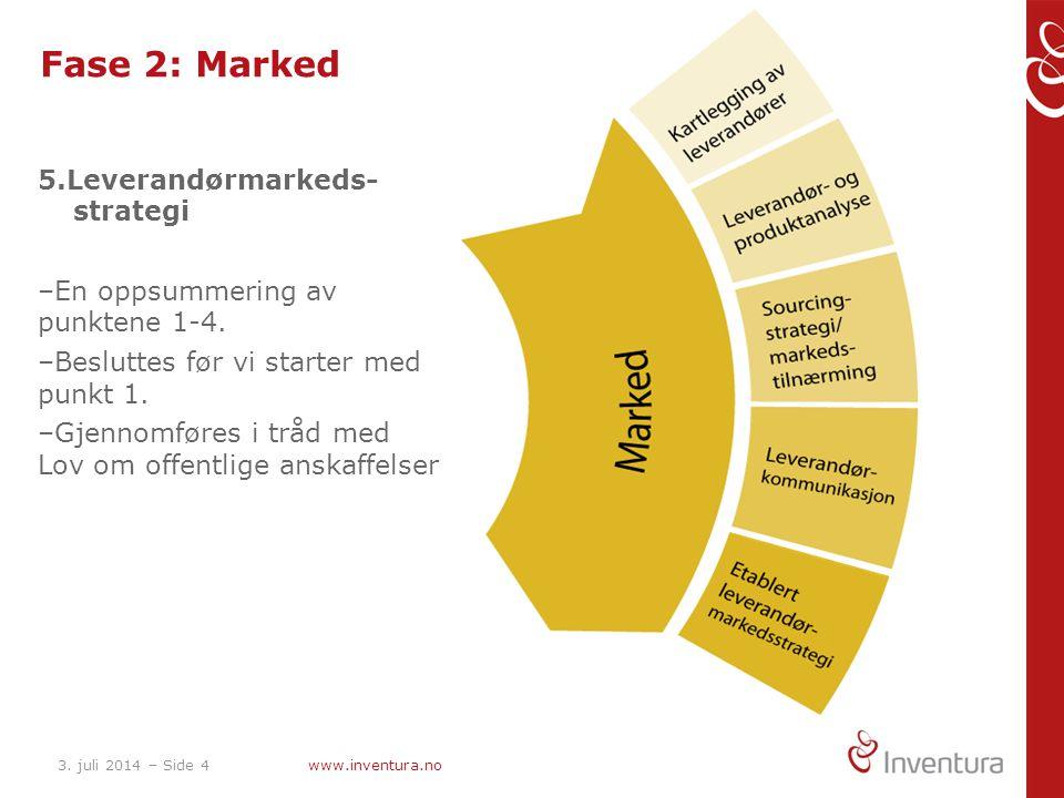 Fase 2: Marked 5.Leverandørmarkeds- strategi