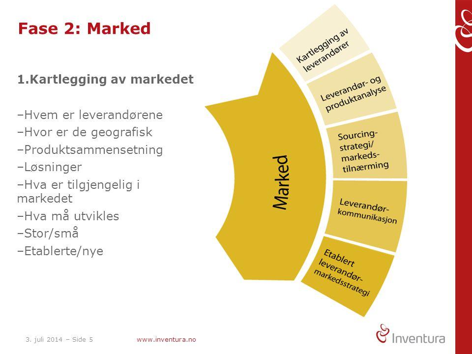 Fase 2: Marked 1.Kartlegging av markedet Hvem er leverandørene