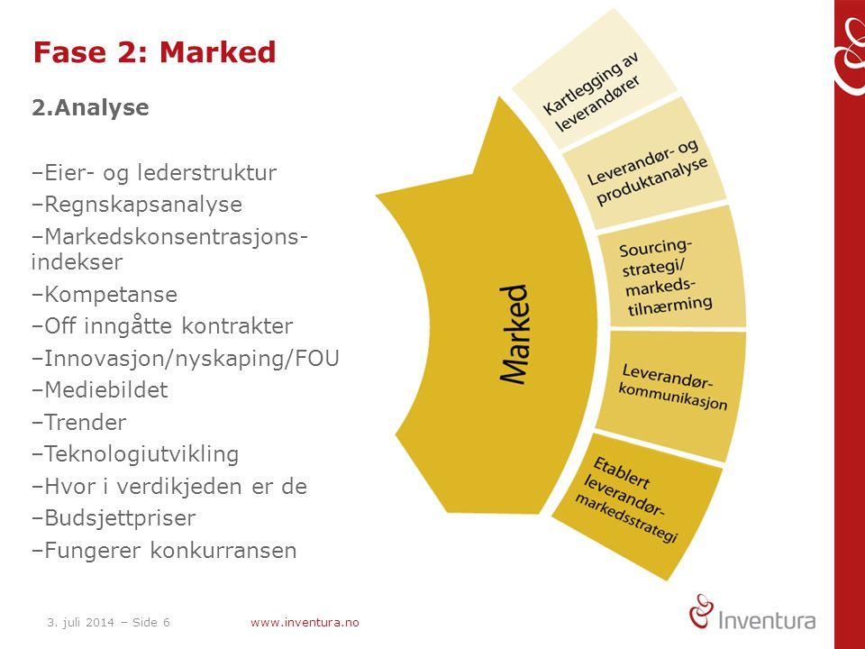 Fase 2: Marked 2.Analyse Eier- og lederstruktur Regnskapsanalyse